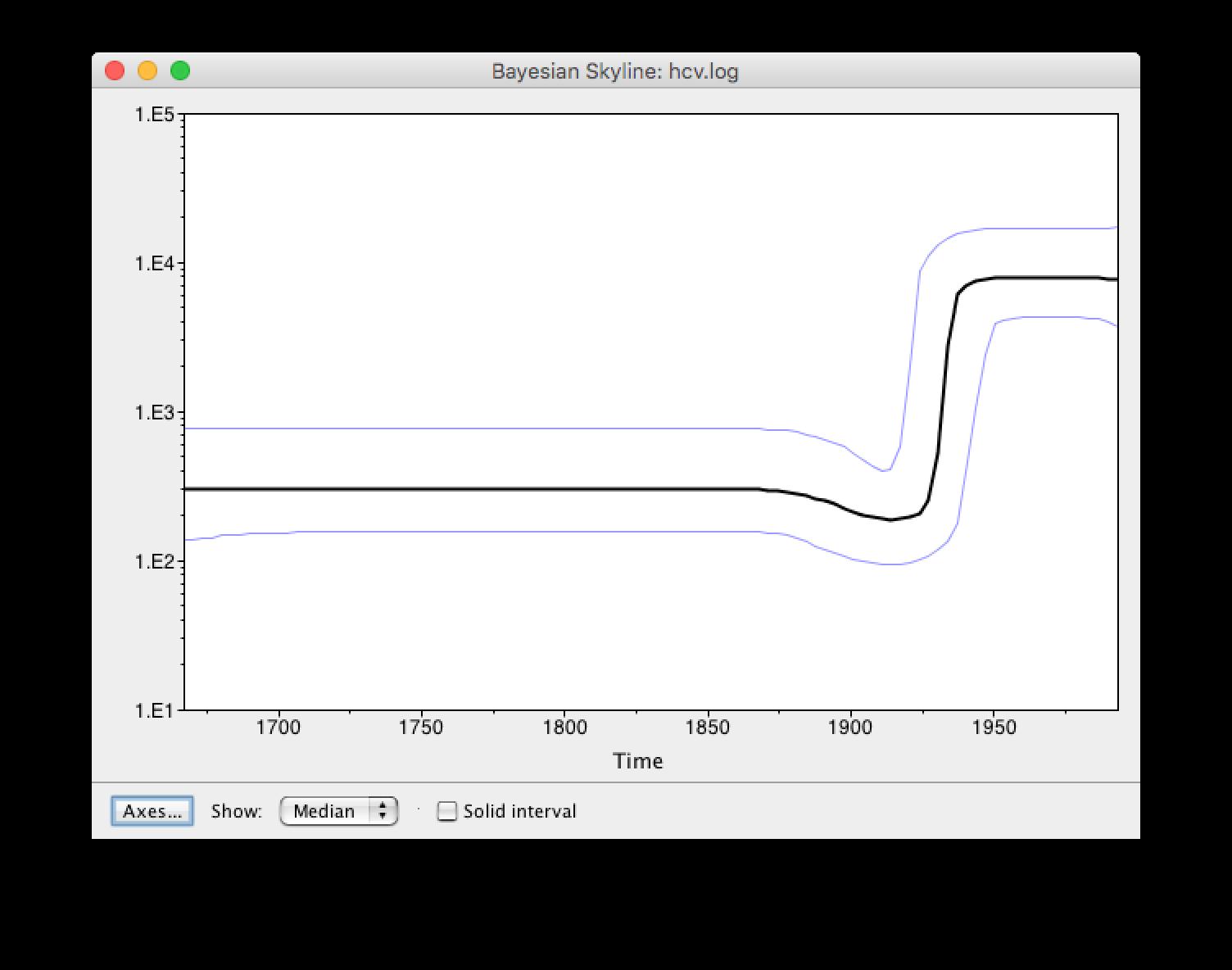 Bayesian Skyline with coupled MCMC Tutorial